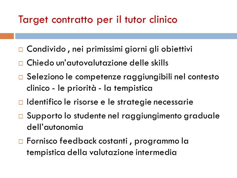 Target contratto per il tutor clinico Condivido, nei primissimi giorni gli obiettivi Chiedo unautovalutazione delle skills Seleziono le competenze rag