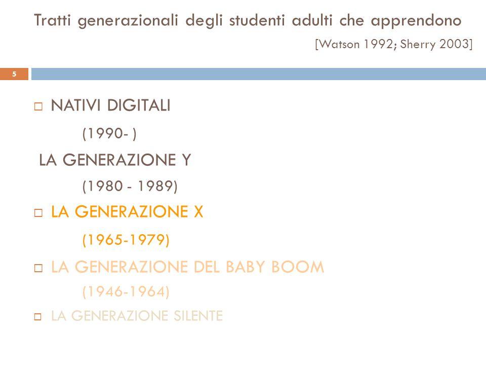 5 NATIVI DIGITALI (1990- ) LA GENERAZIONE Y (1980 - 1989) LA GENERAZIONE X (1965-1979) LA GENERAZIONE DEL BABY BOOM (1946-1964) LA GENERAZIONE SILENTE