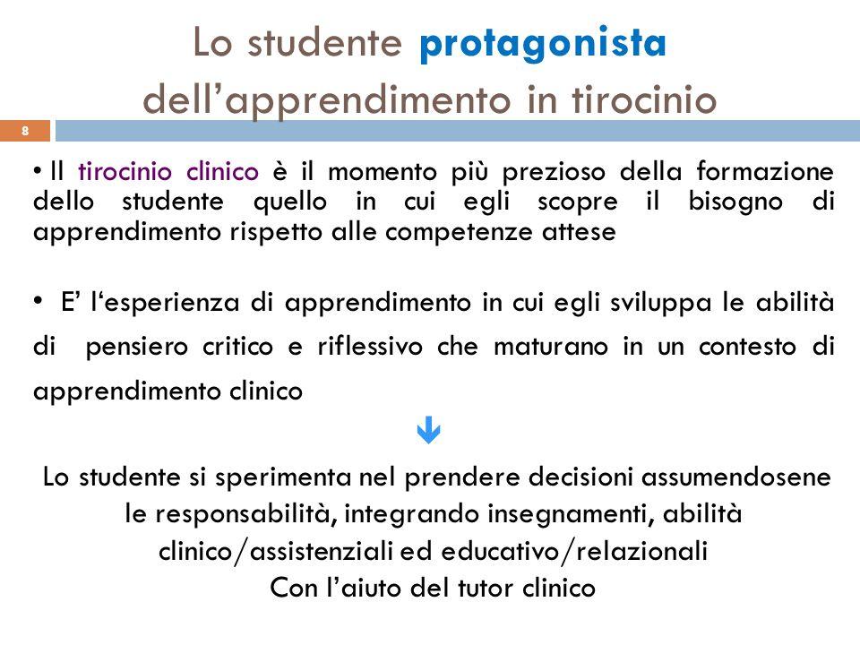 8 Lo studente protagonista dellapprendimento in tirocinio Il tirocinio clinico è il momento più prezioso della formazione dello studente quello in cui