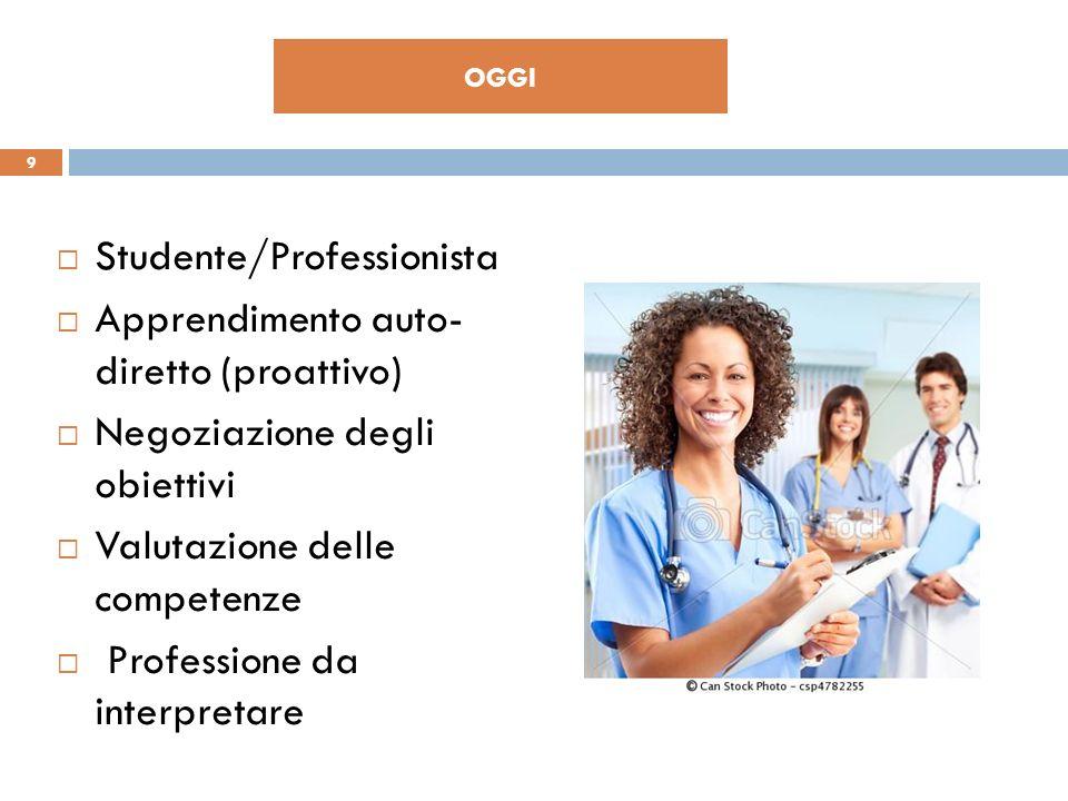 9 Studente/Professionista Apprendimento auto- diretto (proattivo) Negoziazione degli obiettivi Valutazione delle competenze Professione da interpretar