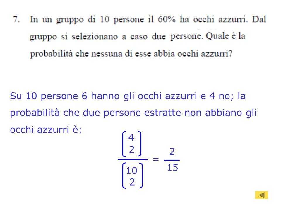 100 Su 10 persone 6 hanno gli occhi azzurri e 4 no; la probabilità che due persone estratte non abbiano gli occhi azzurri è: 4 2 10 2 2 15 =
