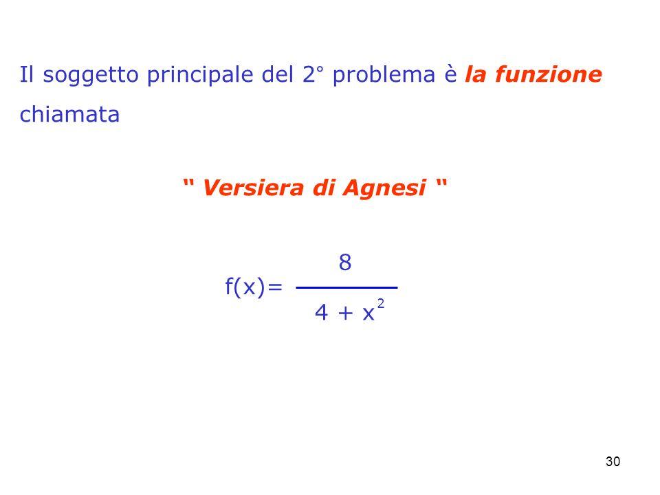 30 Il soggetto principale del 2° problema è la funzione chiamata Versiera di Agnesi 8 f(x)= 4 + x 2
