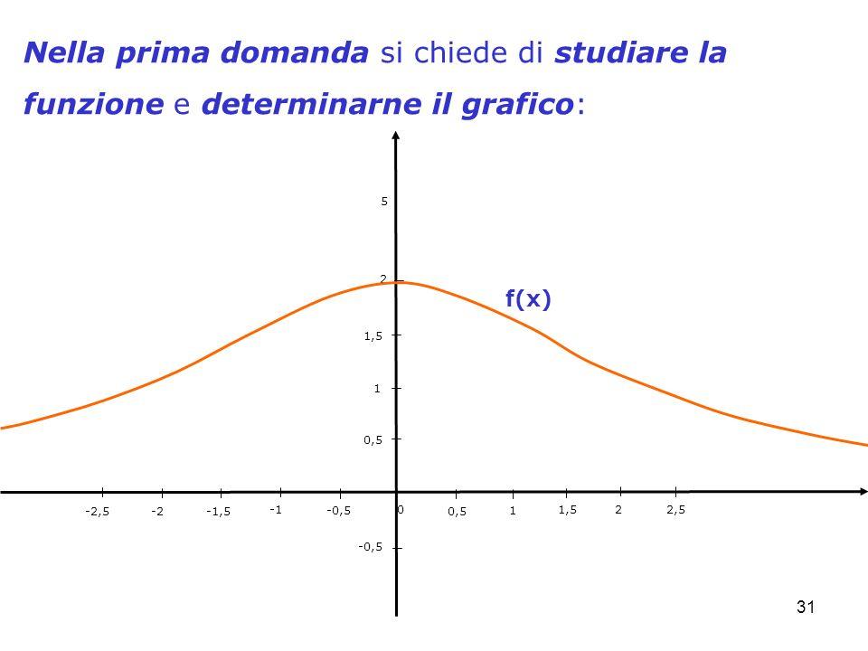 31 Nella prima domanda si chiede di studiare la funzione e determinarne il grafico: 0 -0,5 0,5 1 1,5 2 5 -0,5 0,5 1 1,52 -2 2,5 -1,5-2,5 f(x)