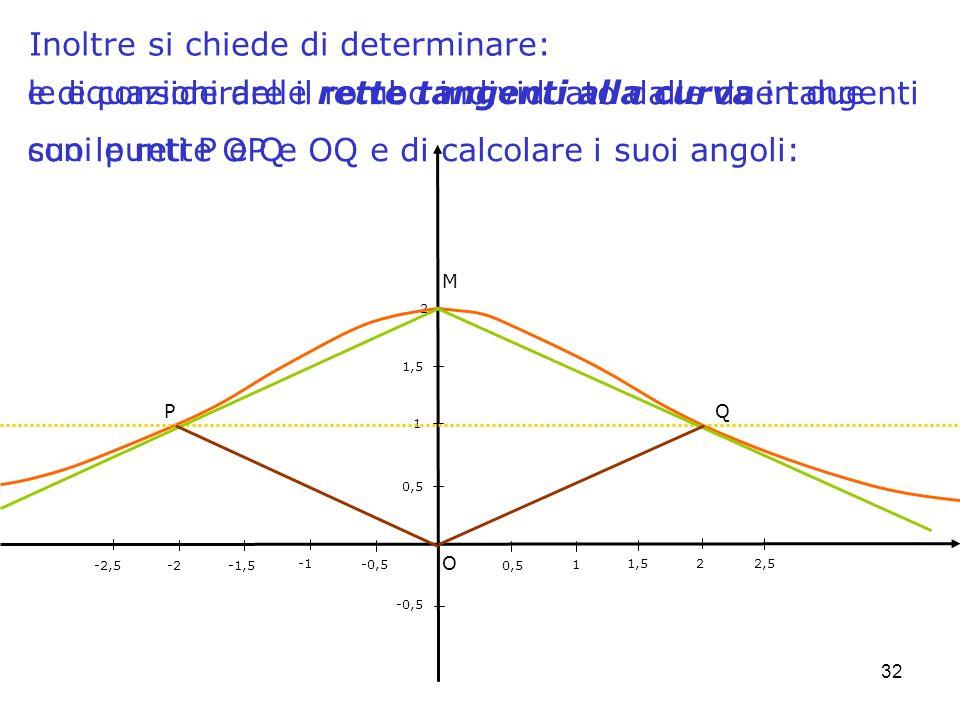 32 Inoltre si chiede di determinare: -0,5 0,5 1 1,5 2 -0,5 0,5 1 1,52 -2 2,5 -1,5-2,5 P Q M O e di considerare il rombo individuato dalle due tangenti