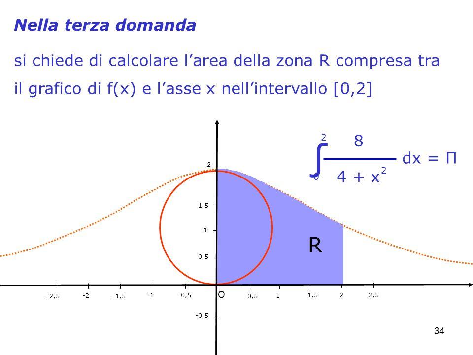 34 -0,5 0,5 1 1,5 2 -0,5 0,5 1 1,52 -2 2,5 -1,5-2,5 O Nella terza domanda si chiede di calcolare larea della zona R compresa tra il grafico di f(x) e