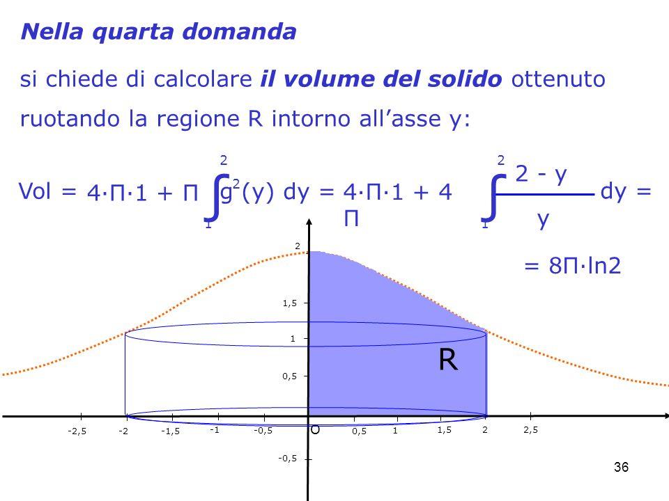 36 Nella quarta domanda si chiede di calcolare il volume del solido ottenuto ruotando la regione R intorno allasse y: -0,5 0,5 1 1,5 2 -0,5 0,5 1 1,52