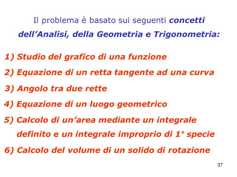37 Il problema è basato sui seguenti concetti dellAnalisi, della Geometria e Trigonometria: 1) Studio del grafico di una funzione 3) Angolo tra due re
