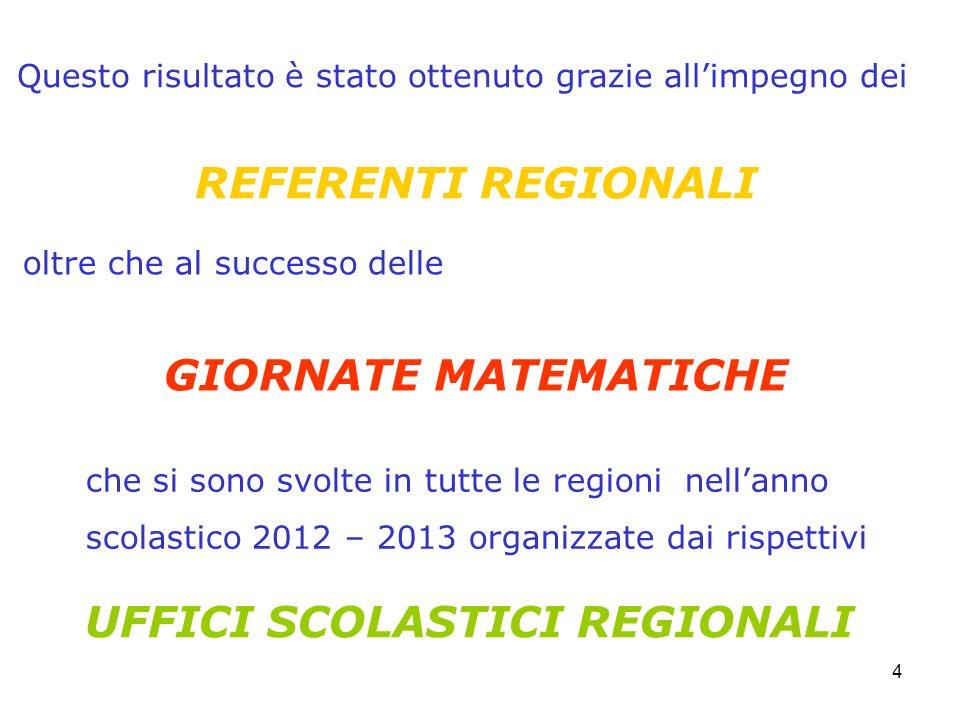 4 che si sono svolte in tutte le regioni nellanno scolastico 2012 – 2013 organizzate dai rispettivi Questo risultato è stato ottenuto grazie allimpegn