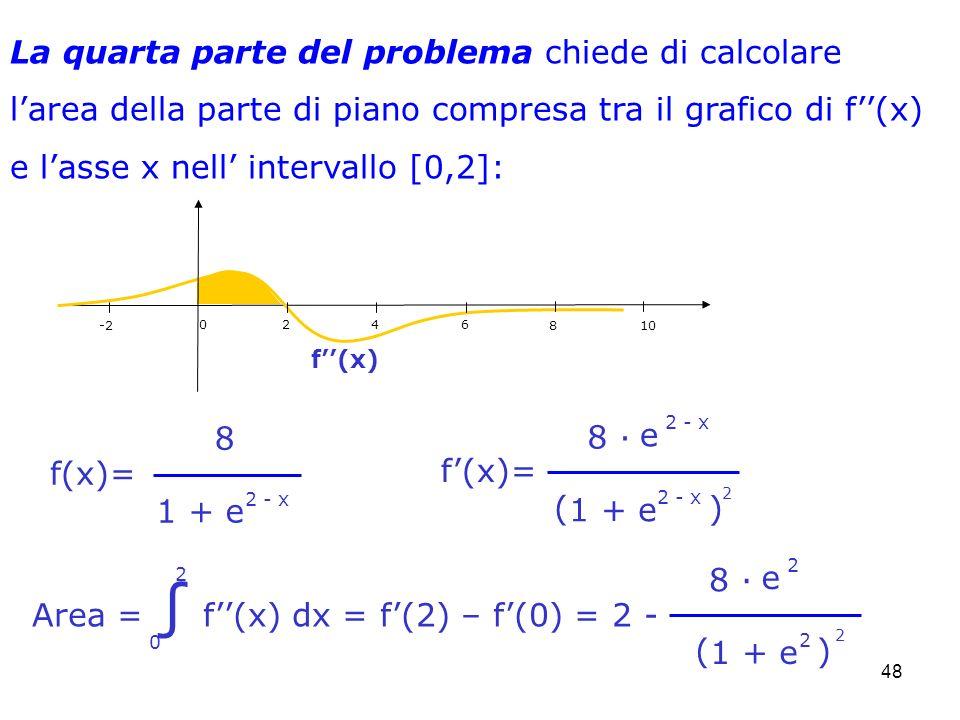 48 La quarta parte del problema chiede di calcolare larea della parte di piano compresa tra il grafico di f(x) e lasse x nell intervallo [0,2]: Area =
