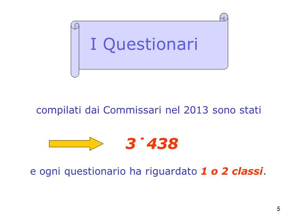 5 compilati dai Commissari nel 2013 sono stati I Questionari 3˙438 e ogni questionario ha riguardato 1 o 2 classi.