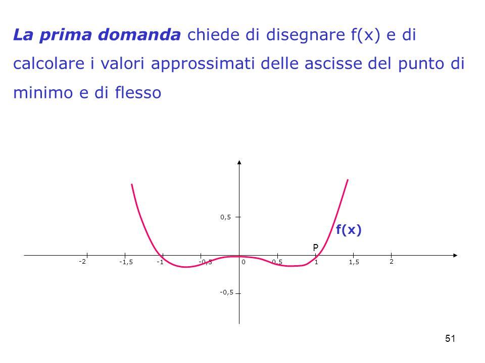 51 0 0,5 1 1,5 2 -0,5 -1,5 -2 0,5 -0,5 f(x) P La prima domanda chiede di disegnare f(x) e di calcolare i valori approssimati delle ascisse del punto d