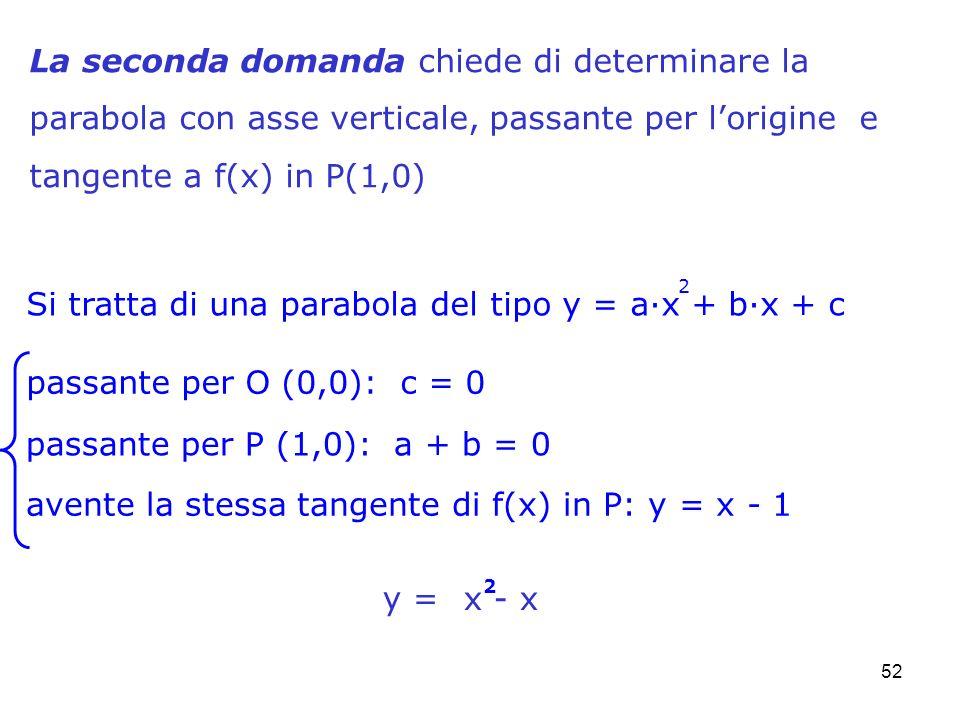 52 La seconda domanda chiede di determinare la parabola con asse verticale, passante per lorigine e tangente a f(x) in P(1,0) Si tratta di una parabol