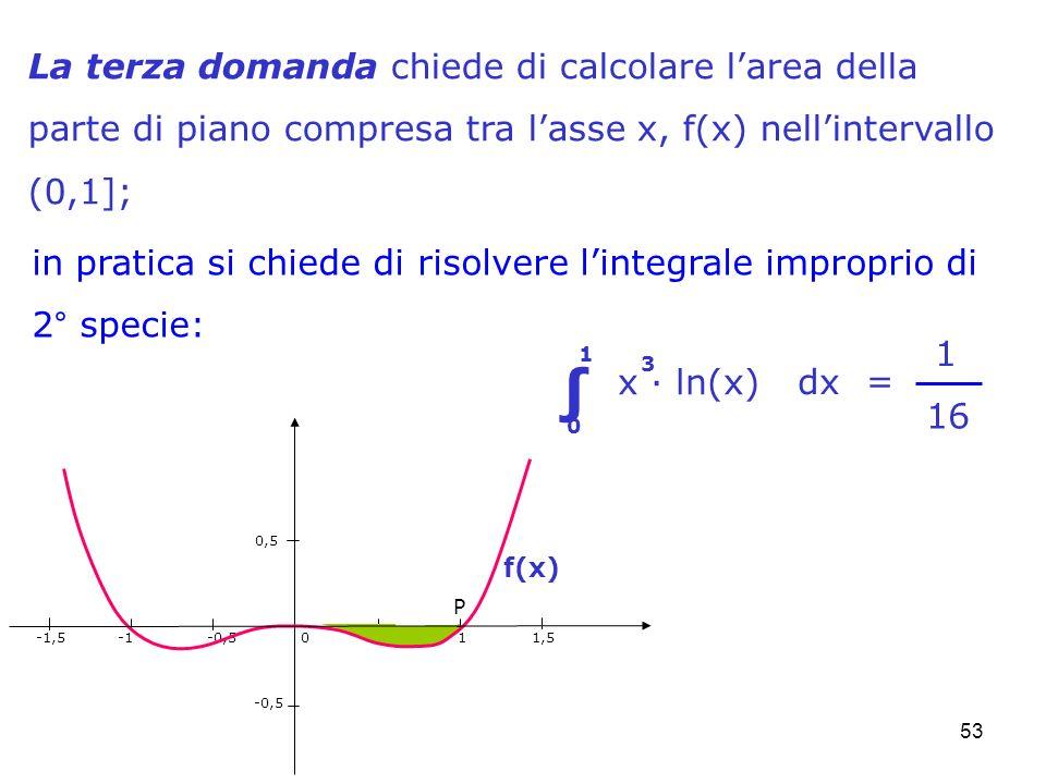 53 La terza domanda chiede di calcolare larea della parte di piano compresa tra lasse x, f(x) nellintervallo (0,1]; in pratica si chiede di risolvere