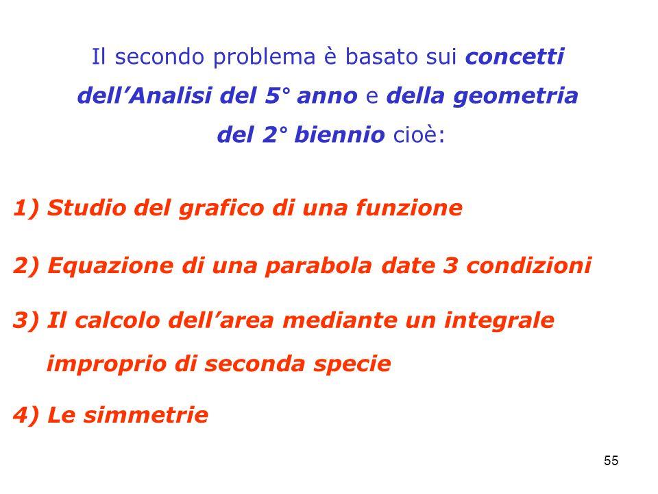 55 Il secondo problema è basato sui concetti dellAnalisi del 5° anno e della geometria del 2° biennio cioè: 1) Studio del grafico di una funzione 2) E