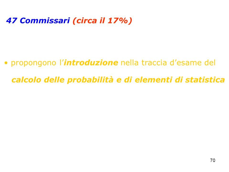70 propongono lintroduzione nella traccia desame del 47 Commissari (circa il 17%) calcolo delle probabilità e di elementi di statistica