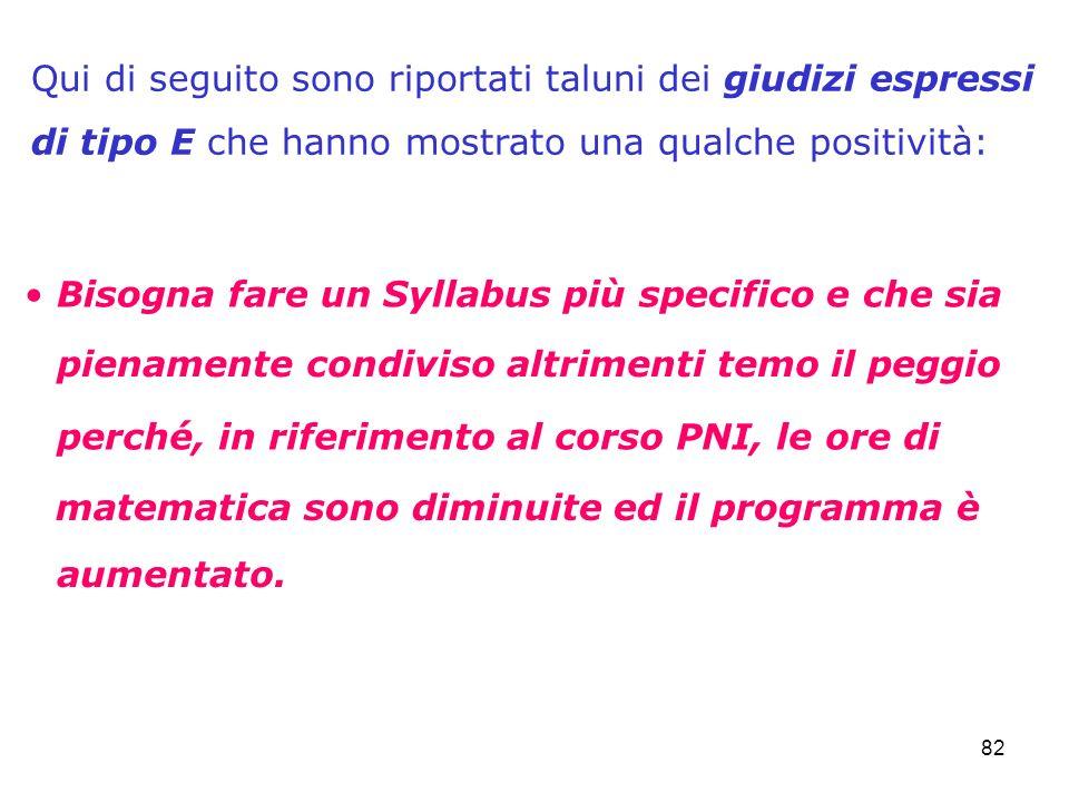 82 Bisogna fare un Syllabus più specifico e che sia matematica sono diminuite ed il programma è aumentato. perché, in riferimento al corso PNI, le ore