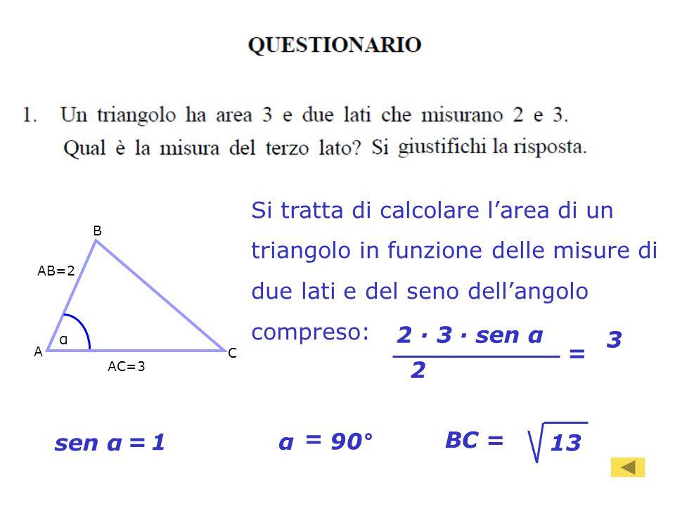 87 Si tratta di calcolare larea di un triangolo in funzione delle misure di due lati e del seno dellangolo compreso: = 2 2 3 sen α 3 = sen α 1 = α 90°