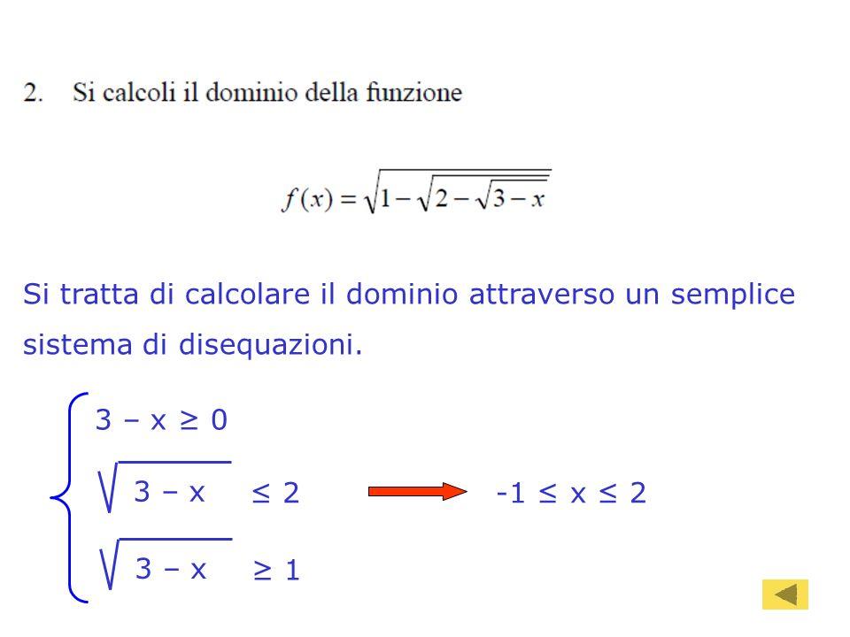 88 Si tratta di calcolare il dominio attraverso un semplice sistema di disequazioni. 3 – x 0 2 3 – x 1 -1 x 2