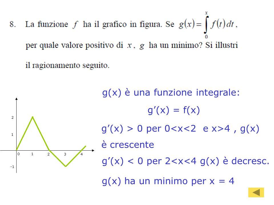 94 g(x) è una funzione integrale: g(x) = f(x) g(x) > 0 per 0 4, g(x) è crescente g(x) < 0 per 2<x<4 g(x) è decresc. g(x) ha un minimo per x = 4 43 2 1
