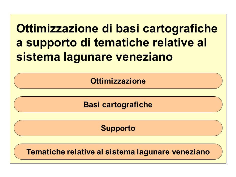Ottimizzazione di basi cartografiche a supporto di tematiche relative al sistema lagunare veneziano Ottimizzazione Basi cartografiche Supporto Tematiche relative al sistema lagunare veneziano EUTROFIZZAZIONE Controllo del livello trofico della Laguna Gestione delle immissioni di nutrienti =Obiettivi gestionali INQUINAMENTO INDUSTRIALE ACQUE ALTE Controllo dei processi idrodinamici Controllo dei processi di subsidenza Rilevamento delle sostanze chimiche Gestione delle immissioni di metalli pesanti Gestione delle immissioni di composti organici