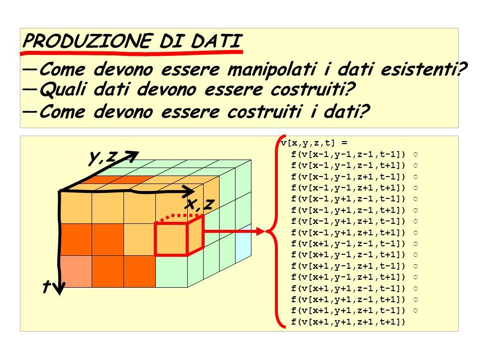 PRODUZIONE DI DATI Quali dati devono essere costruiti.