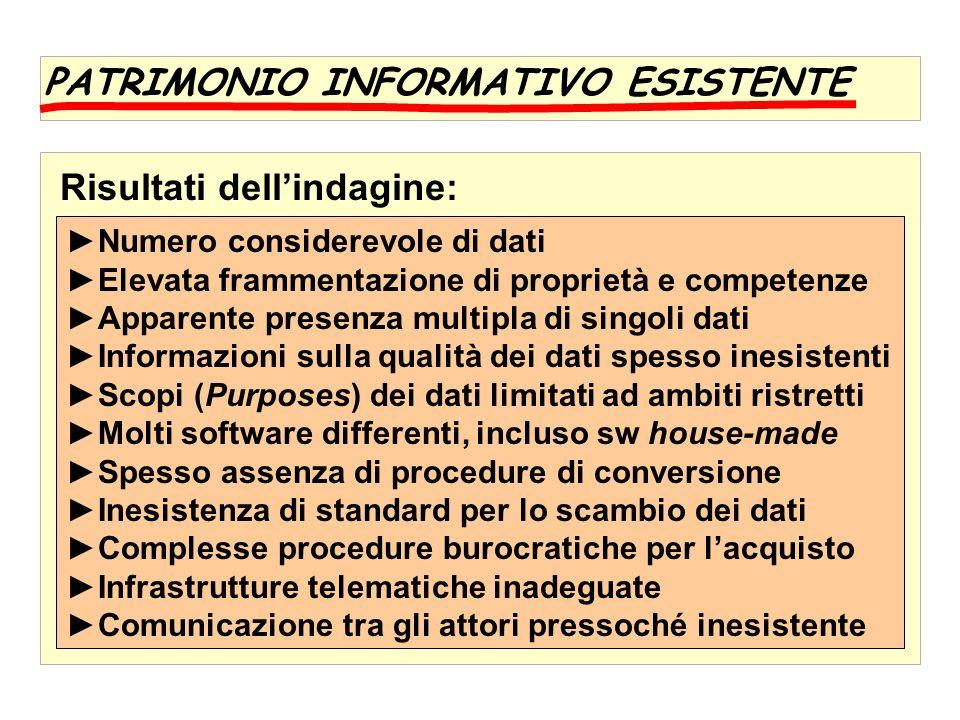 PATRIMONIO INFORMATIVO ESISTENTE Le informazioni raccolte possono essere consultate nellInternet allindirizzo: http://www.unive.it/~lagoon/dblaguna.htm 1.
