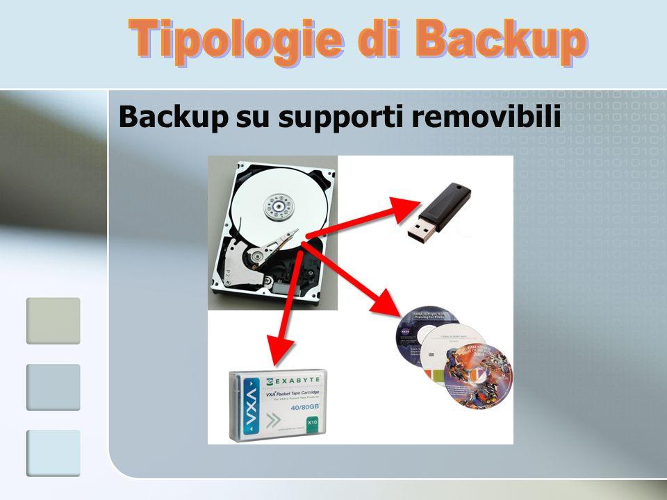 Backup su supporti removibili