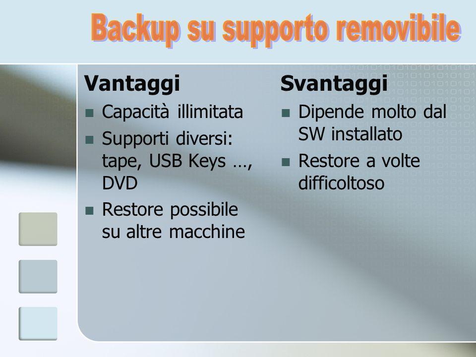 Vantaggi Capacità illimitata Supporti diversi: tape, USB Keys …, DVD Restore possibile su altre macchine Svantaggi Dipende molto dal SW installato Res