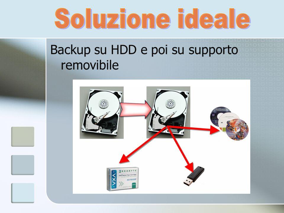 Backup su HDD e poi su supporto removibile