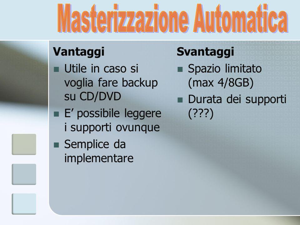 Vantaggi Utile in caso si voglia fare backup su CD/DVD E possibile leggere i supporti ovunque Semplice da implementare Svantaggi Spazio limitato (max