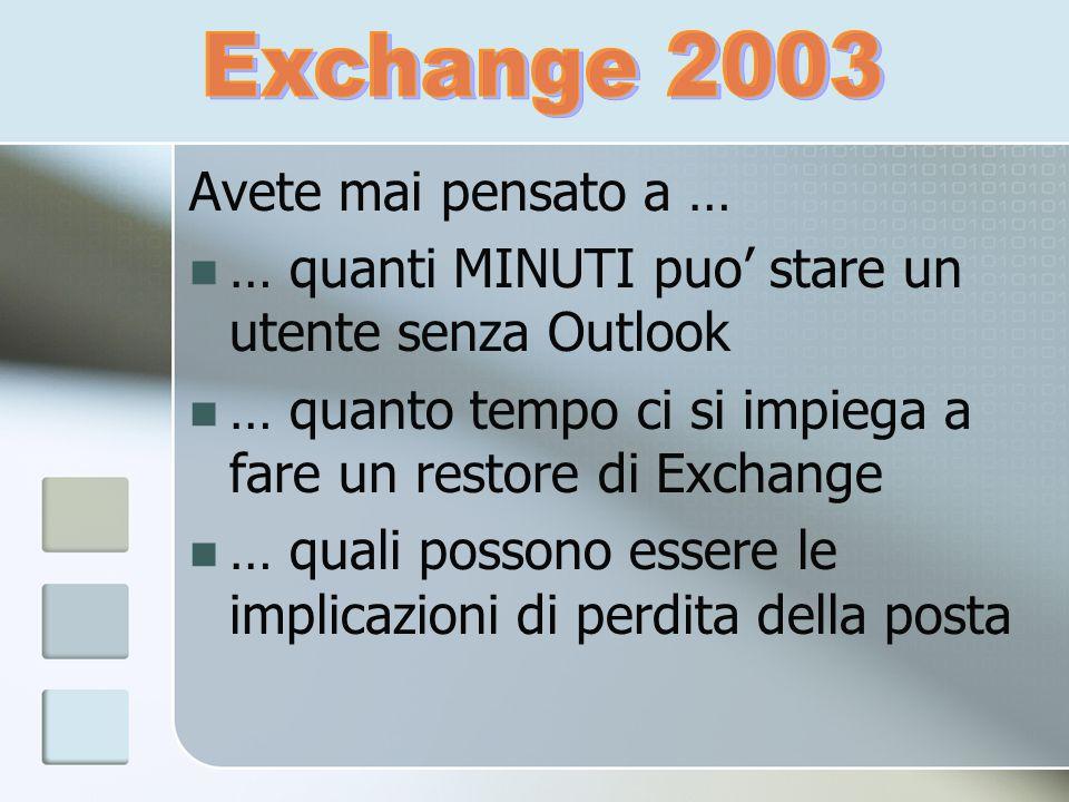 Avete mai pensato a … … quanti MINUTI puo stare un utente senza Outlook … quanto tempo ci si impiega a fare un restore di Exchange … quali possono ess