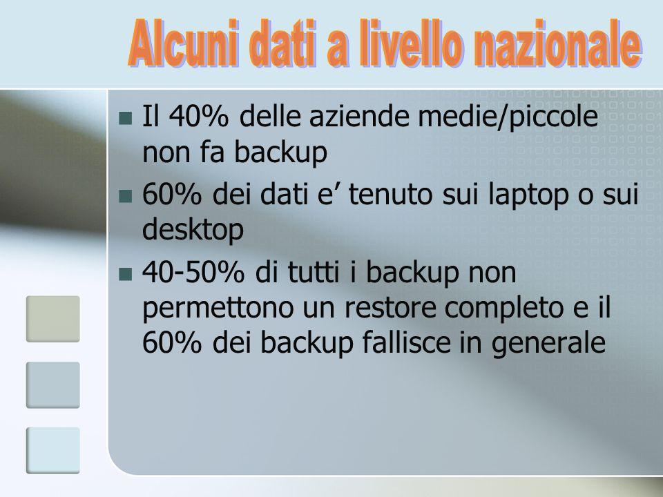 Il 40% delle aziende medie/piccole non fa backup 60% dei dati e tenuto sui laptop o sui desktop 40-50% di tutti i backup non permettono un restore com