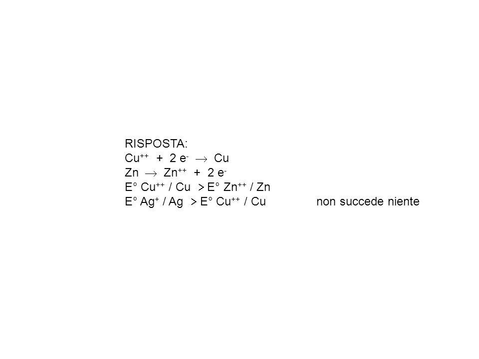 RISPOSTA: Cu ++ + 2 e - Cu Zn Zn ++ + 2 e - E° Cu ++ / Cu E° Zn ++ / Zn E° Ag + / Ag E° Cu ++ / Cu non succede niente