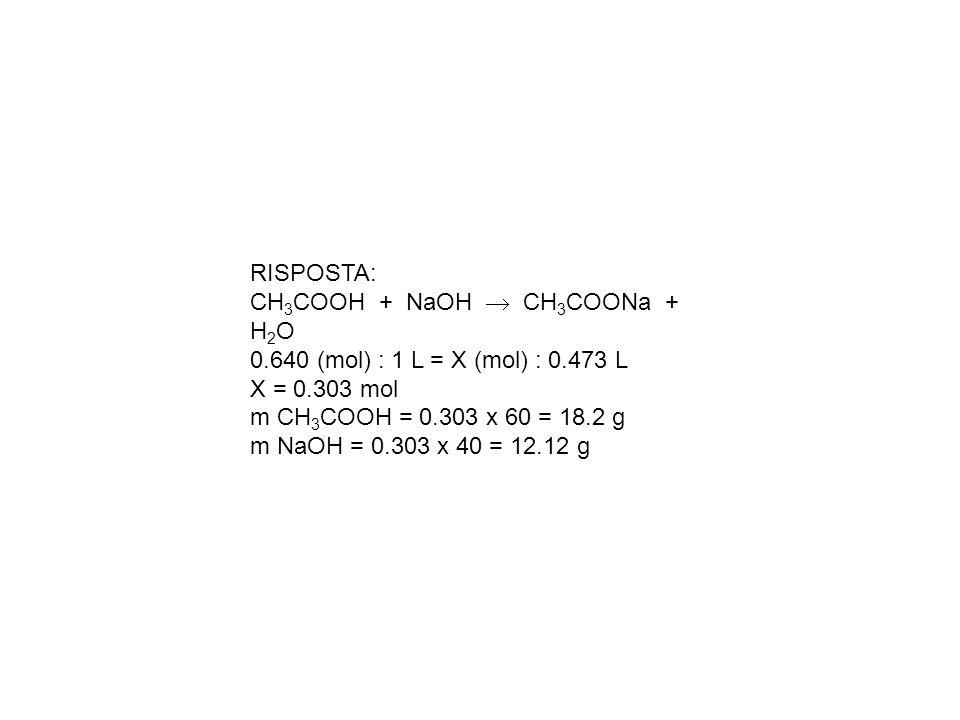 RISPOSTA: CH 3 COOH + NaOH CH 3 COONa + H 2 O 0.640 (mol) : 1 L = X (mol) : 0.473 L X = 0.303 mol m CH 3 COOH = 0.303 x 60 = 18.2 g m NaOH = 0.303 x 40 = 12.12 g