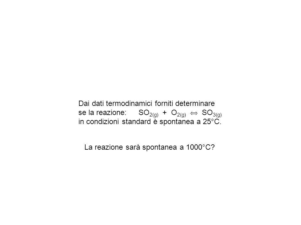 Dai dati termodinamici forniti determinare se la reazione: SO 2(g) + O 2(g) SO 3(g) in condizioni standard è spontanea a 25°C.