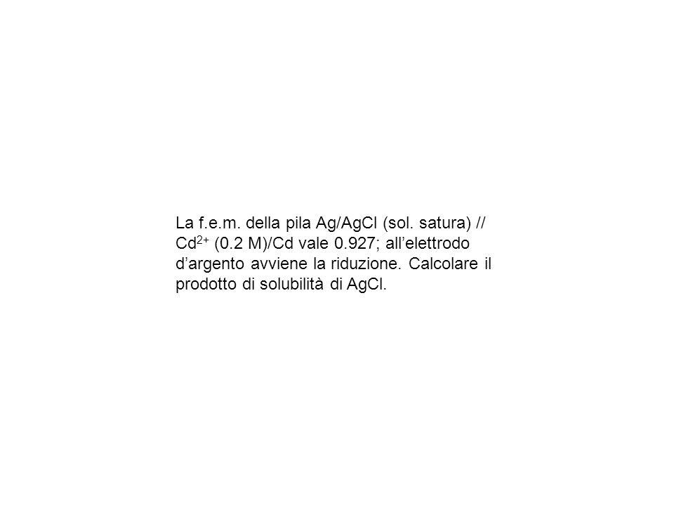 RISPOSTA: E Cd = - 0.4 + 0.059 log 0.2 = - 0.42 V E Ag = 0.8 + 0.059 log Kps ½ fem = 0.927 = 0.8 + 0.059 log Kps ½ + 0.42 Kps = 1.2 x 10 -10