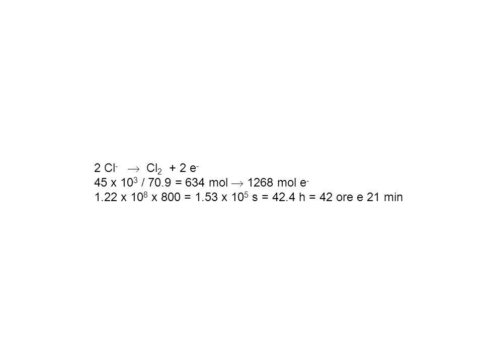 2 Cl - Cl 2 + 2 e - 45 x 10 3 / 70.9 = 634 mol 1268 mol e - 1.22 x 10 8 x 800 = 1.53 x 10 5 s = 42.4 h = 42 ore e 21 min