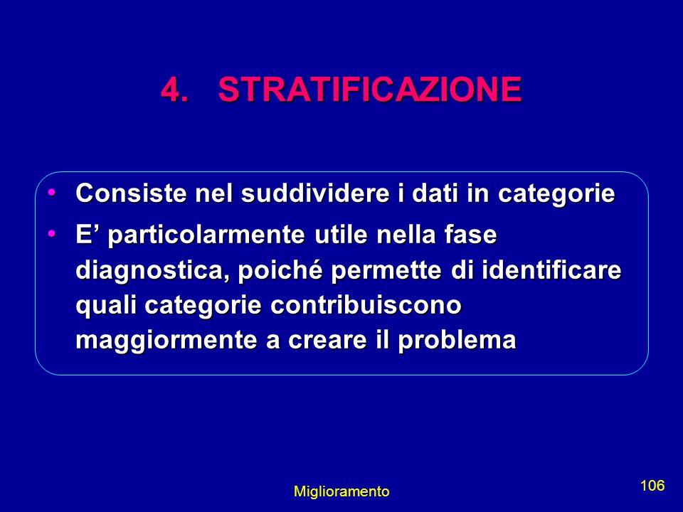 Miglioramento 106 4. STRATIFICAZIONE Consiste nel suddividere i dati in categorie Consiste nel suddividere i dati in categorie E particolarmente utile