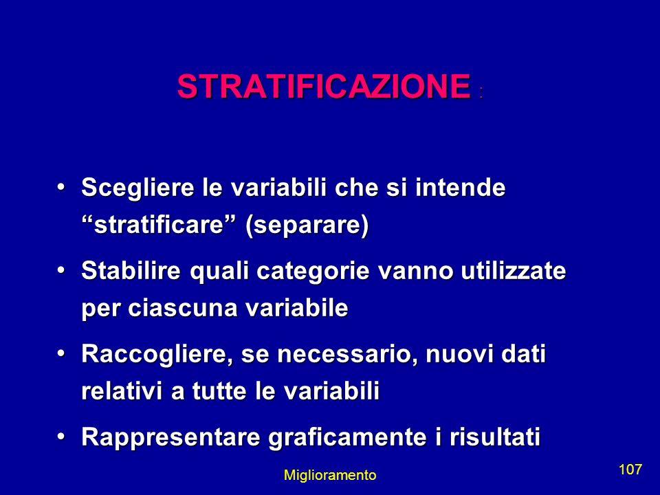 Miglioramento 107 STRATIFICAZIONE : Scegliere le variabili che si intende stratificare (separare) Scegliere le variabili che si intende stratificare (