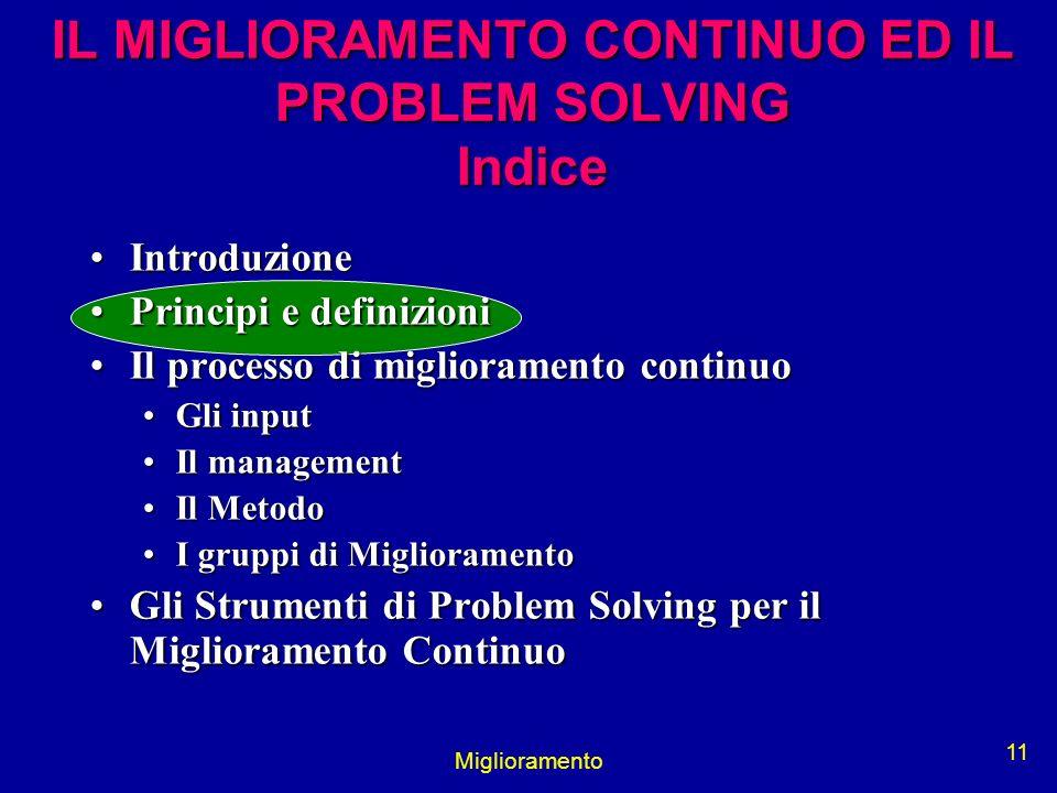 Miglioramento 11 IL MIGLIORAMENTO CONTINUO ED IL PROBLEM SOLVING Indice IntroduzioneIntroduzione Principi e definizioniPrincipi e definizioni Il proce