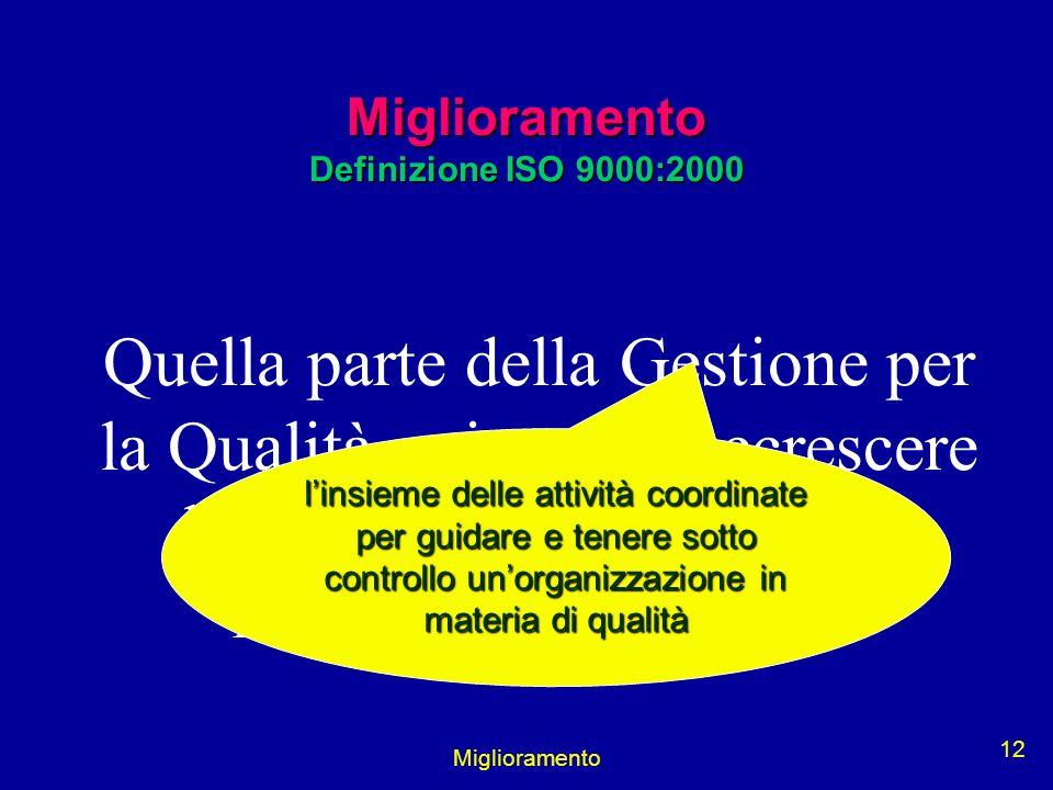 Miglioramento 12 Miglioramento Definizione ISO 9000:2000 Quella parte della Gestione per la Qualità mirata ad accrescere la capacità di soddisfare i r