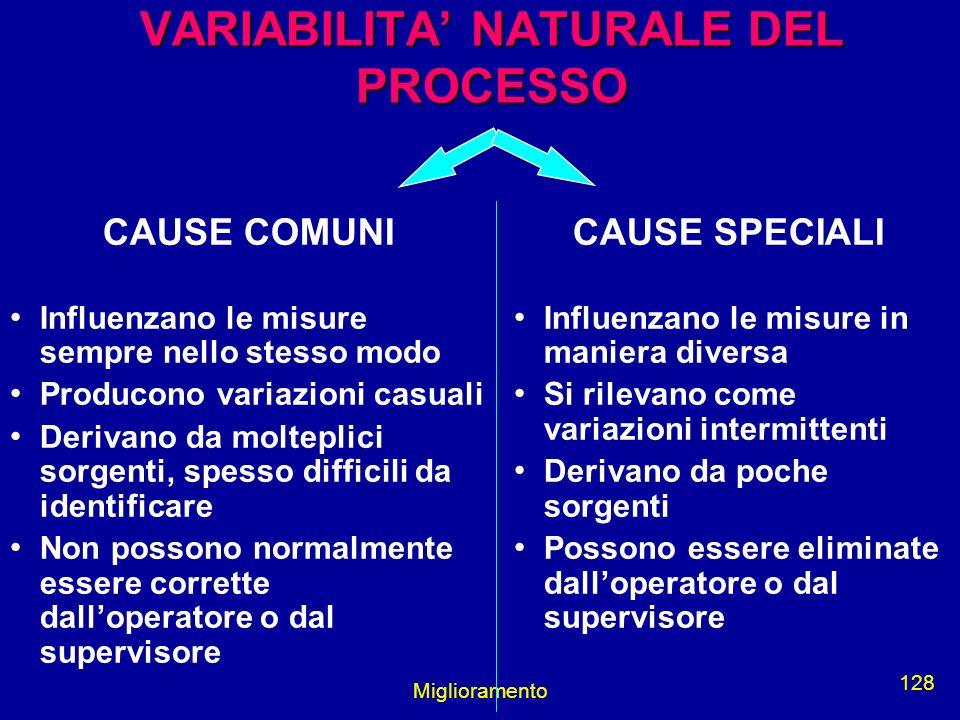 Miglioramento 128 VARIABILITA NATURALE DEL PROCESSO CAUSE COMUNI Influenzano le misure sempre nello stesso modo Producono variazioni casuali Derivano