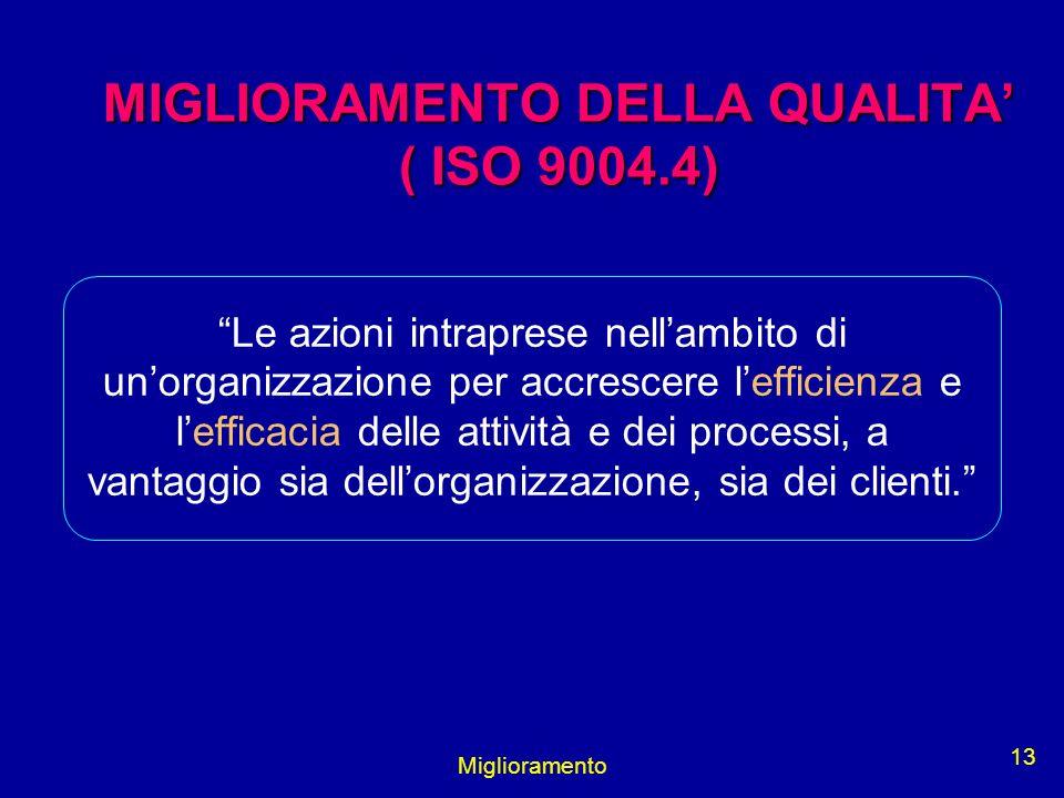 Miglioramento 13 MIGLIORAMENTO DELLA QUALITA ( ISO 9004.4) Le azioni intraprese nellambito di unorganizzazione per accrescere lefficienza e lefficacia
