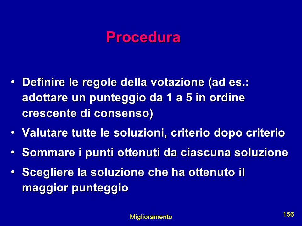 Miglioramento 156 Procedura Definire le regole della votazione (ad es.: adottare un punteggio da 1 a 5 in ordine crescente di consenso) Definire le re