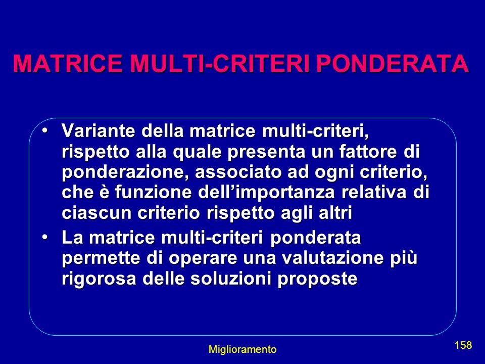 Miglioramento 158 MATRICE MULTI-CRITERI PONDERATA Variante della matrice multi-criteri, rispetto alla quale presenta un fattore di ponderazione, assoc