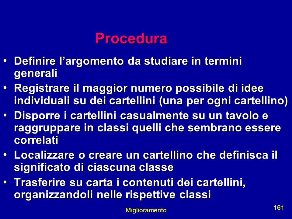 Miglioramento 161 Procedura Definire largomento da studiare in termini generali Definire largomento da studiare in termini generali Registrare il magg