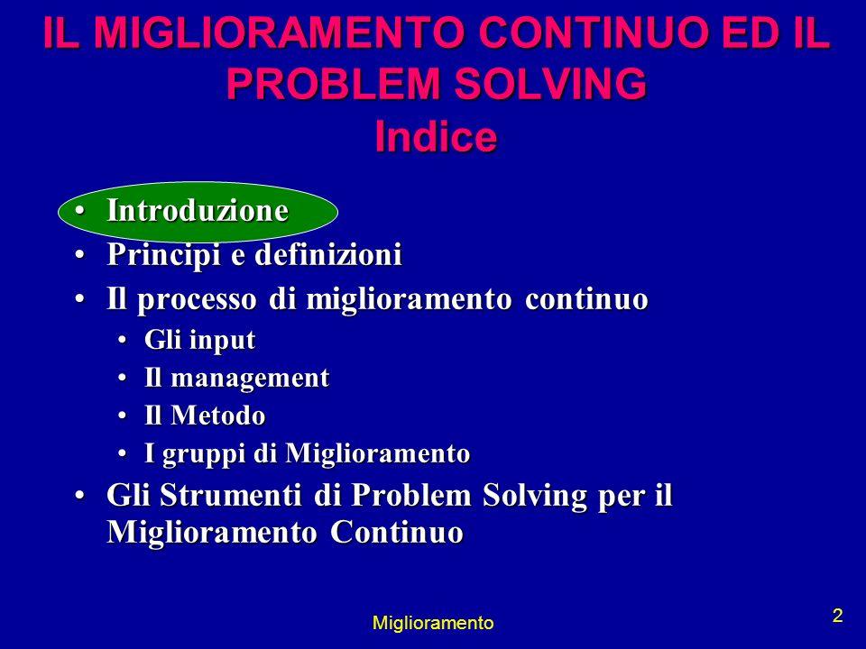 Miglioramento 2 IL MIGLIORAMENTO CONTINUO ED IL PROBLEM SOLVING Indice IntroduzioneIntroduzione Principi e definizioniPrincipi e definizioni Il proces