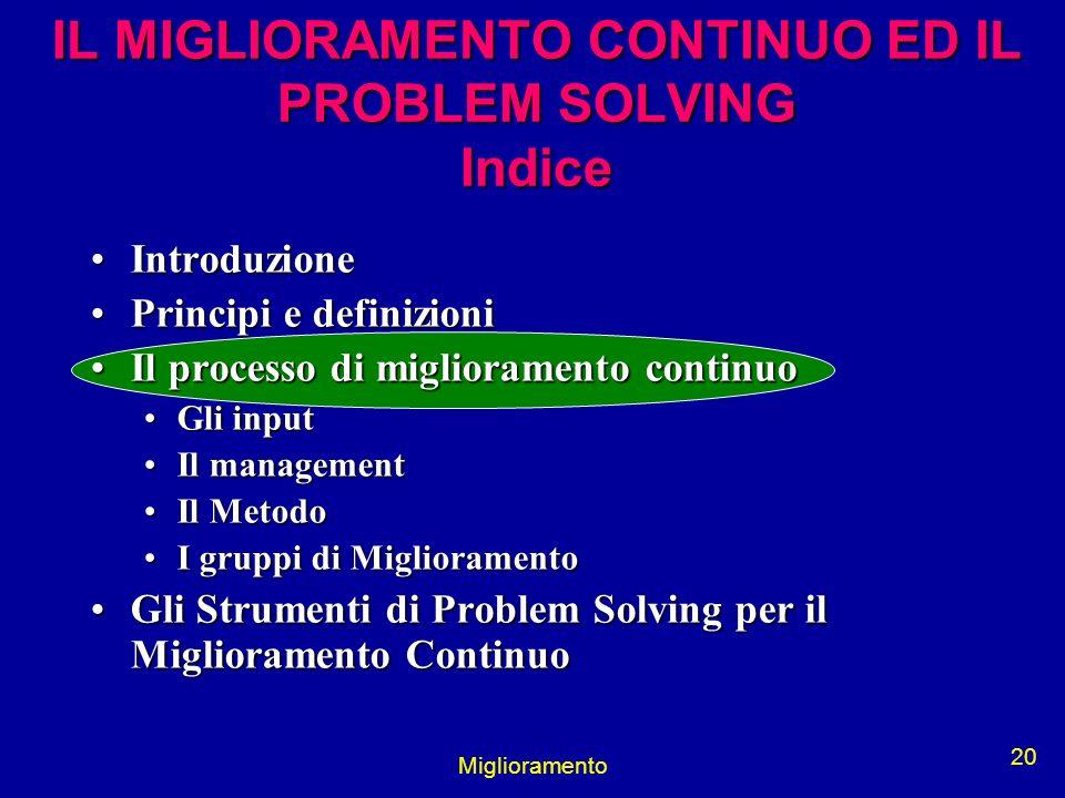 Miglioramento 20 IL MIGLIORAMENTO CONTINUO ED IL PROBLEM SOLVING Indice IntroduzioneIntroduzione Principi e definizioniPrincipi e definizioni Il proce