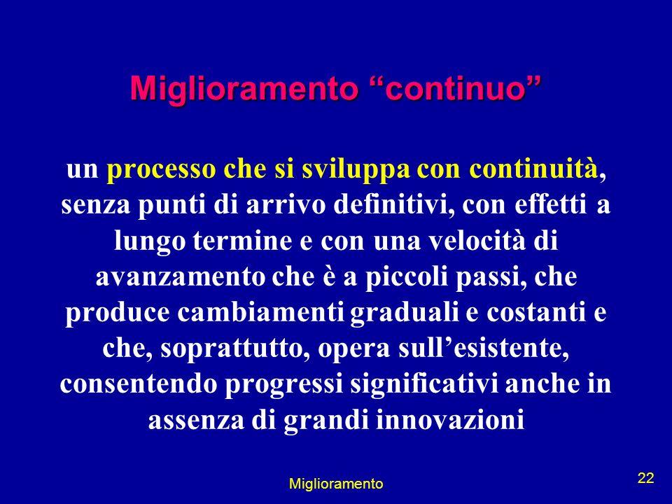Miglioramento 22 Miglioramento continuo un processo che si sviluppa con continuità, senza punti di arrivo definitivi, con effetti a lungo termine e co