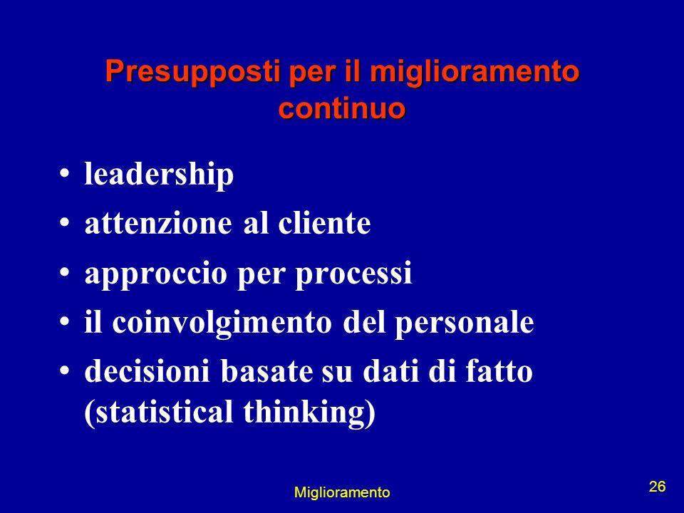 Miglioramento 26 Presupposti per il miglioramento continuo leadership attenzione al cliente approccio per processi il coinvolgimento del personale dec